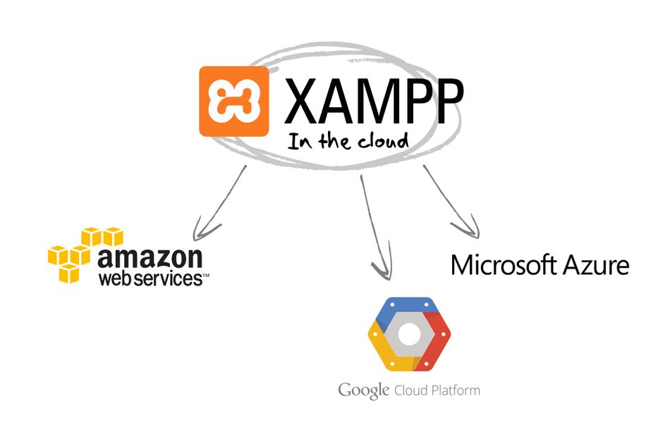 XAMPP Hosting